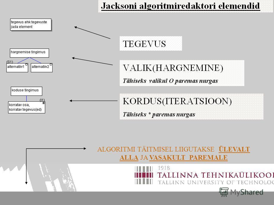 ALGORITMIDE KOOSTAMINE 3 Algoritmi esituse graafilised vahendid 2 (Jacksoni redaktor)