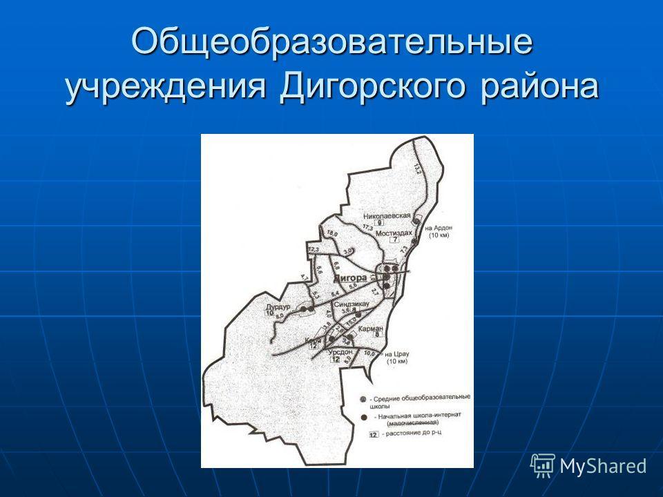 Общеобразовательные учреждения Дигорского района