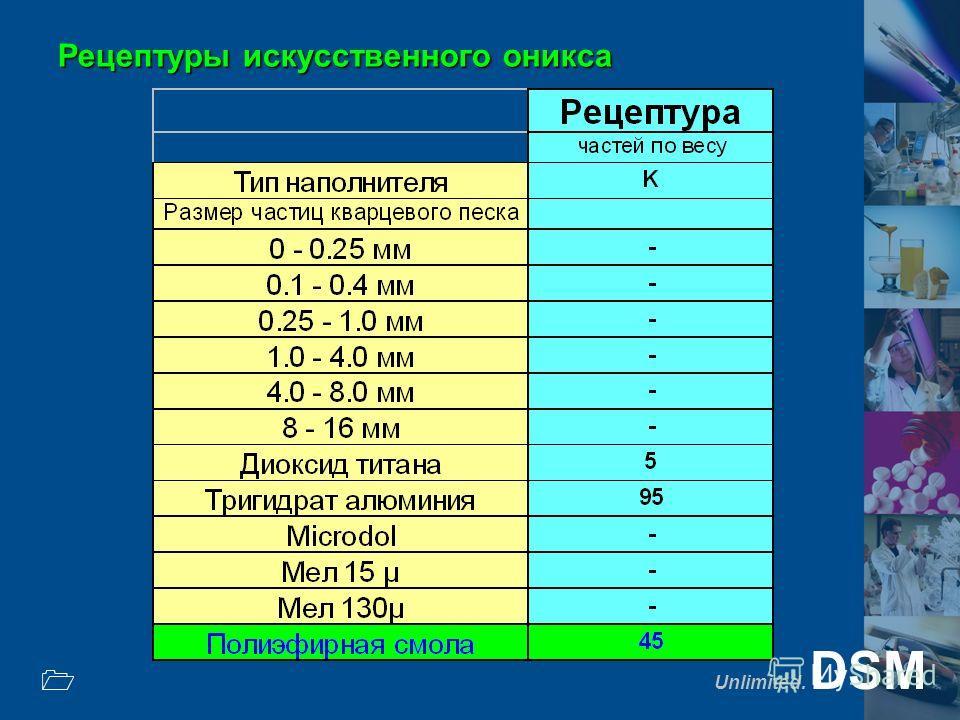 Unlimited. DSM 1 Рецептуры искусственного оникса