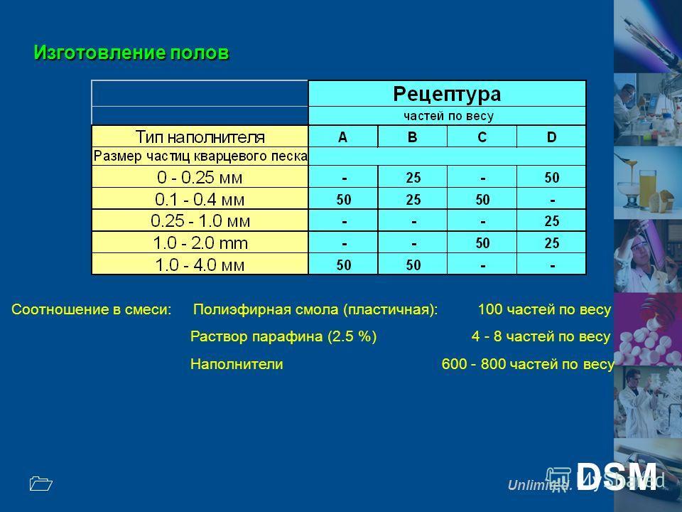 Unlimited. DSM 1 Изготовление полов Соотношение в смеси: Полиэфирная смола (пластичная): 100 частей по весу Раствор парафина (2.5 %) 4 - 8 частей по весу Наполнители 600 - 800 частей по весу