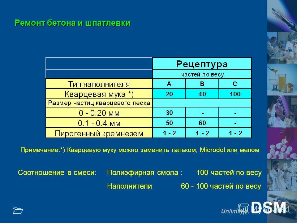 Unlimited. DSM 1 Ремонт бетона и шпатлевки Соотношение в смеси:Полиэфирная смола :100 частей по весу Наполнители 60 - 100 частей по весу Примечание:*) Кварцевую муку можно заменить тальком, Microdol или мелом