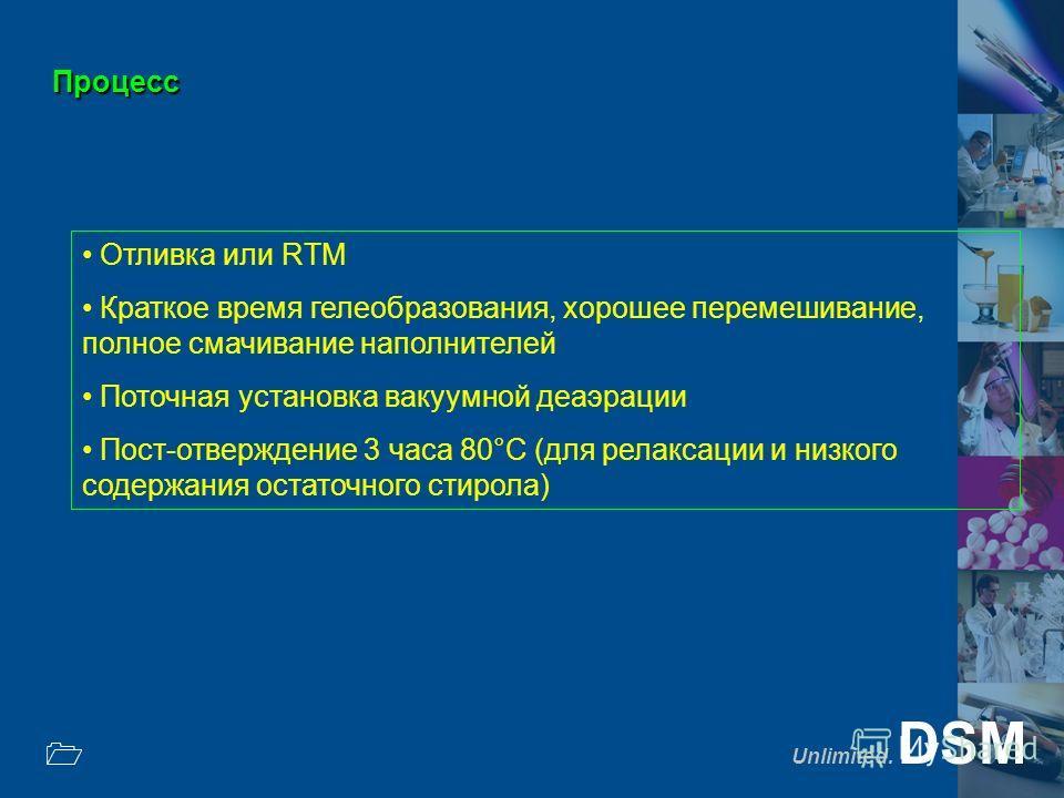 Unlimited. DSM 1 Процесс Отливка или RTM Краткое время гелеобразования, хорошее перемешивание, полное смачивание наполнителей Поточная установка вакуумной деаэрации Пост-отверждение 3 часа 80°C (для релаксации и низкого содержания остаточного стирола