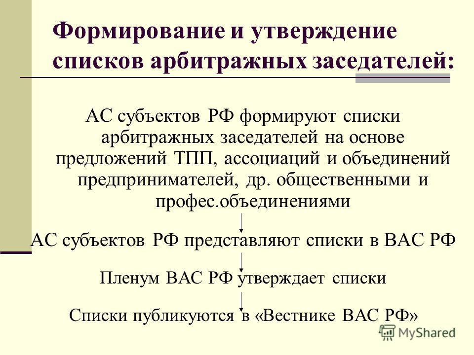 Формирование и утверждение списков арбитражных заседателей: АС субъектов РФ формируют списки арбитражных заседателей на основе предложений ТПП, ассоциаций и объединений предпринимателей, др. общественными и профес.объединениями АС субъектов РФ предст