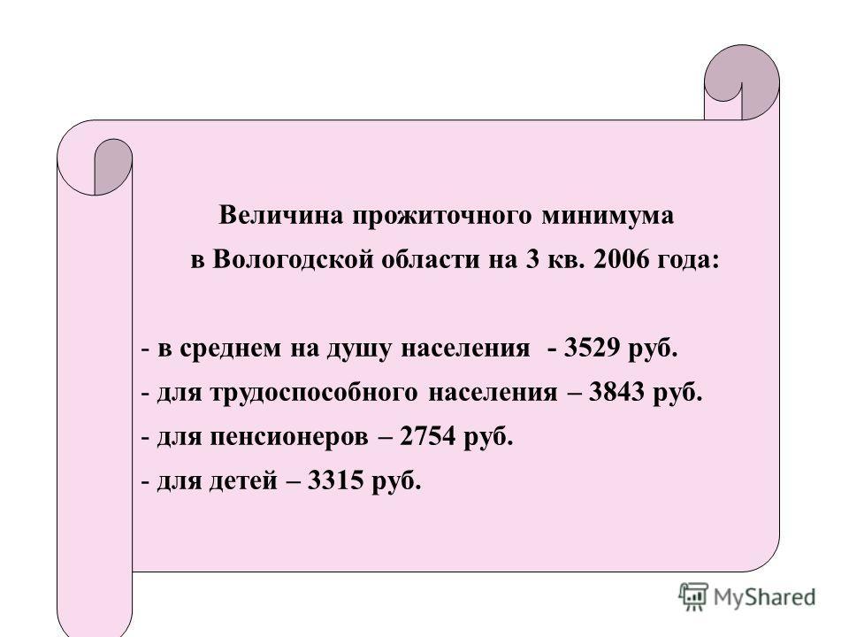 Величина прожиточного минимума в Вологодской области на 3 кв. 2006 года: - в среднем на душу населения - 3529 руб. - для трудоспособного населения – 3843 руб. - для пенсионеров – 2754 руб. - для детей – 3315 руб.