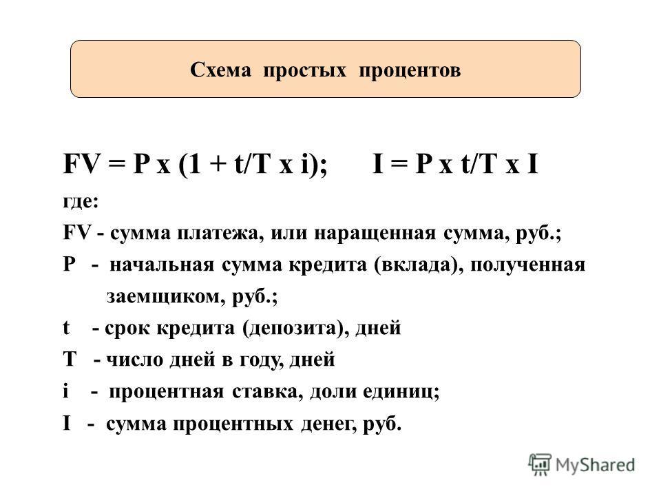 Схема простых процентов FV = P x (1 + t/T x i); I = P x t/T x I где: FV - сумма платежа, или наращенная сумма, руб.; P - начальная сумма кредита (вклада), полученная заемщиком, руб.; t - срок кредита (депозита), дней T - число дней в году, дней i - п