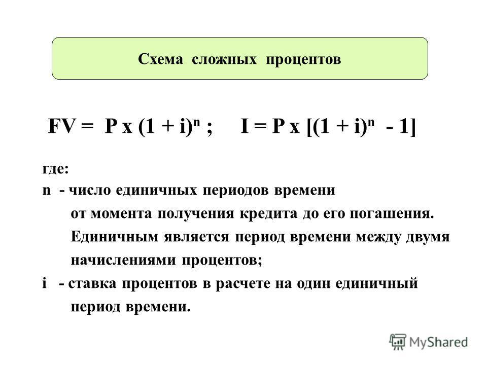 Схема сложных процентов FV = P x (1 + i) n ; I = P x [(1 + i) n - 1] где: n - число единичных периодов времени от момента получения кредита до его погашения. Единичным является период времени между двумя начислениями процентов; i - ставка процентов в