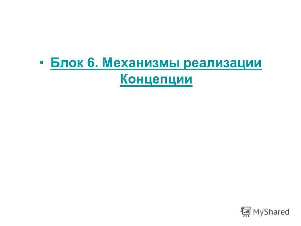 Блок 6. Механизмы реализации Концепции