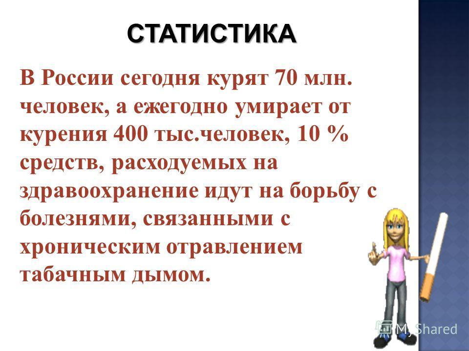 СТАТИСТИКА В России сегодня курят 70 млн. человек, а ежегодно умирает от курения 400 тыс.человек, 10 % средств, расходуемых на здравоохранение идут на борьбу с болезнями, связанными с хроническим отравлением табачным дымом.