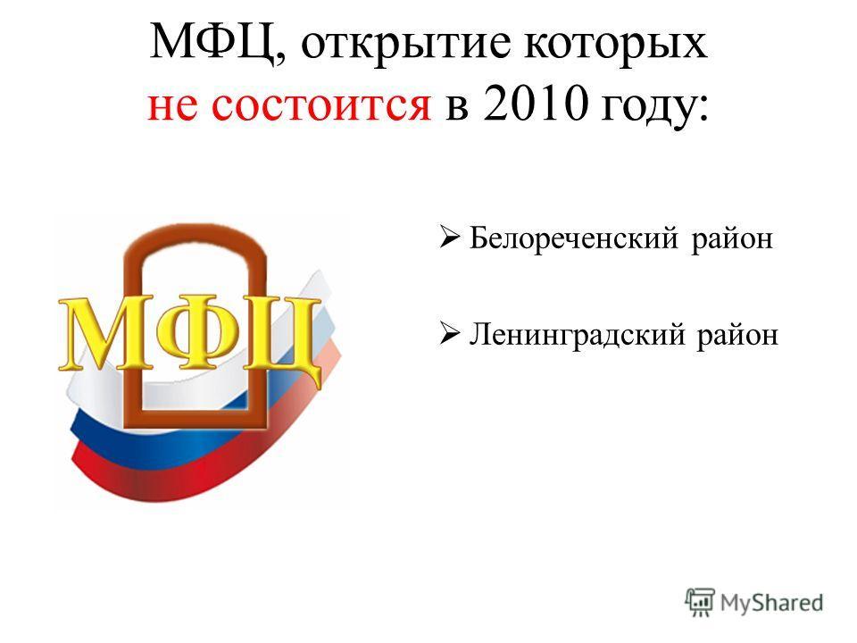 МФЦ, открытие которых не состоится в 2010 году: Белореченский район Ленинградский район