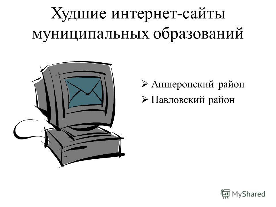 Худшие интернет-сайты муниципальных образований Апшеронский район Павловский район