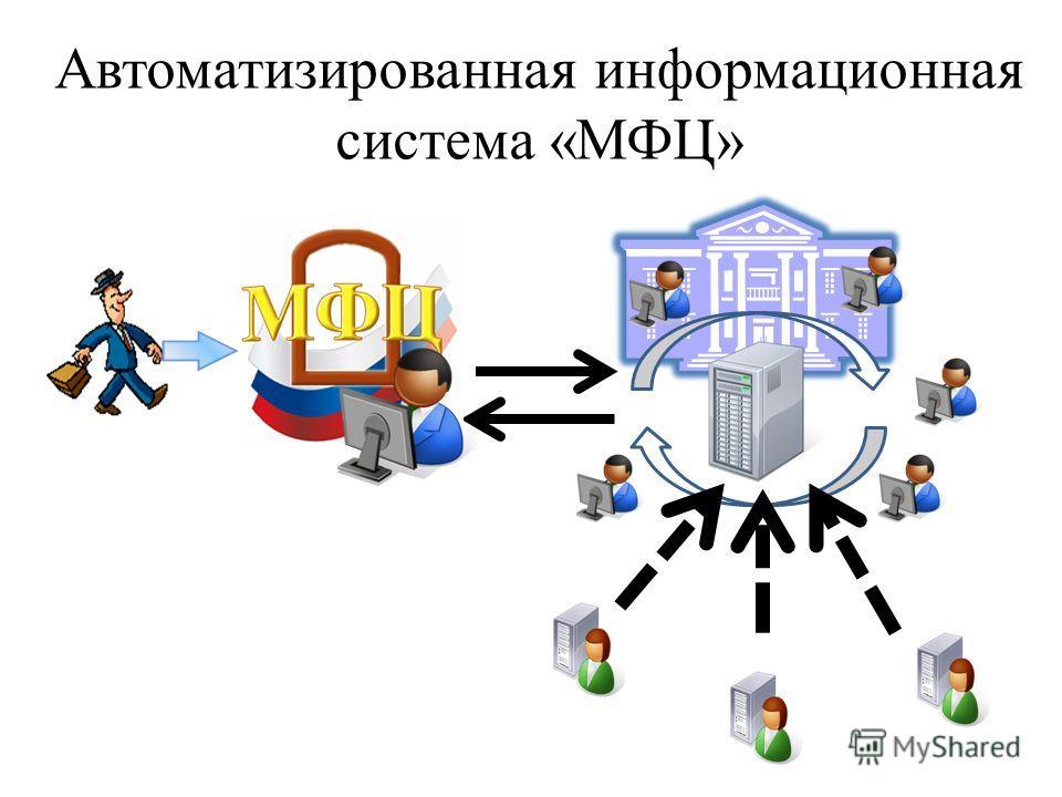 Автоматизированная информационная система «МФЦ»