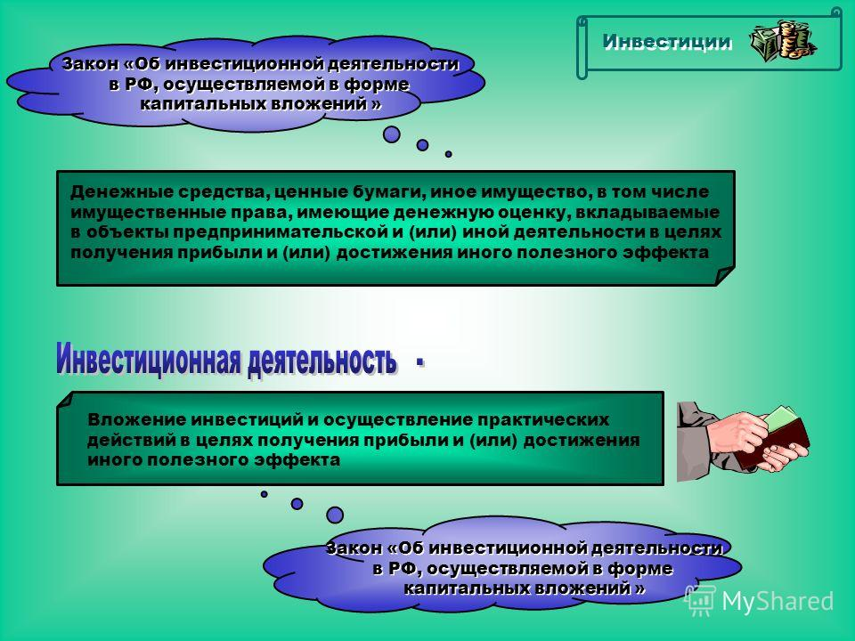 Инвестиции Закон «Об инвестиционной деятельности в РФ, осуществляемой в форме капитальных вложений » Закон «Об инвестиционной деятельности в РФ, осуществляемой в форме капитальных вложений » Денежные средства, ценные бумаги, иное имущество, в том чис