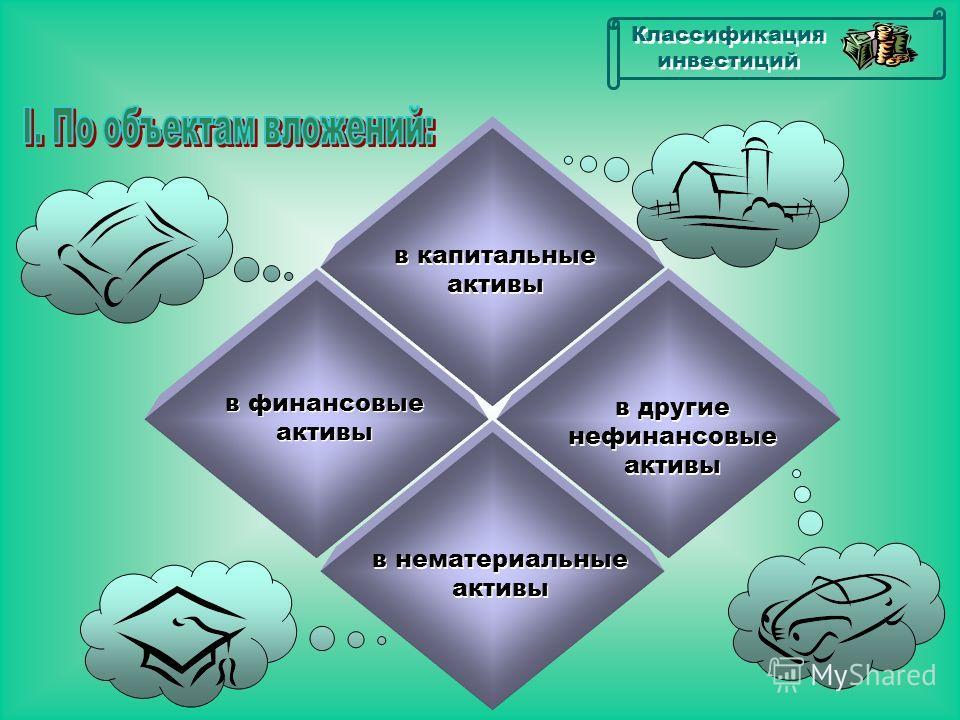Классификация инвестиций в финансовые активы в финансовые активы в другие нефинансовые активы в другие нефинансовые активы в нематериальные активы в нематериальные активы в капитальные активы