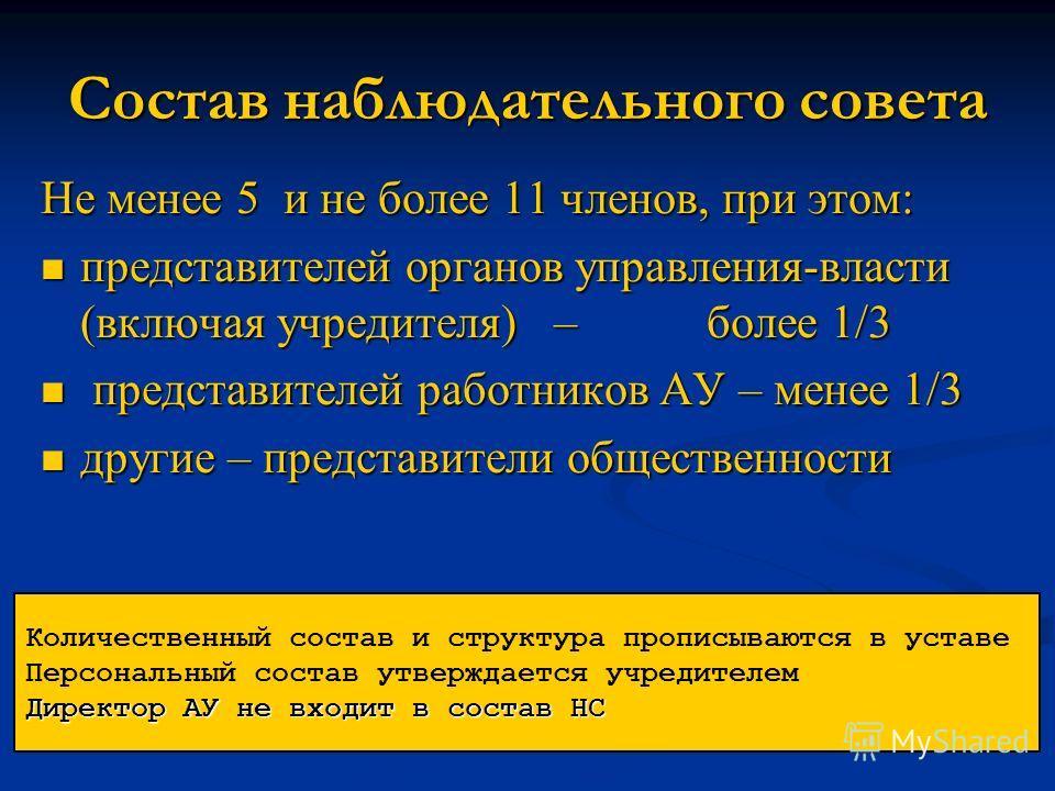 Количественный состав и структура прописываются в уставе Персональный состав утверждается учредителем Директор АУ не входит в состав НС Состав наблюдательного совета Не менее 5 и не более 11 членов, при этом: представителей органов управления-власти