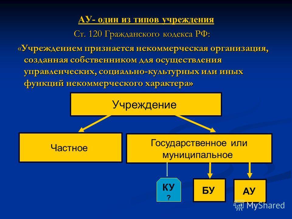 АУ- один из типов учреждения Ст. 120 Гражданского кодекса РФ: «Учреждением признается некоммерческая организация, созданная собственником для осуществления управленческих, социально-культурных или иных функций некоммерческого характера» «Учреждением