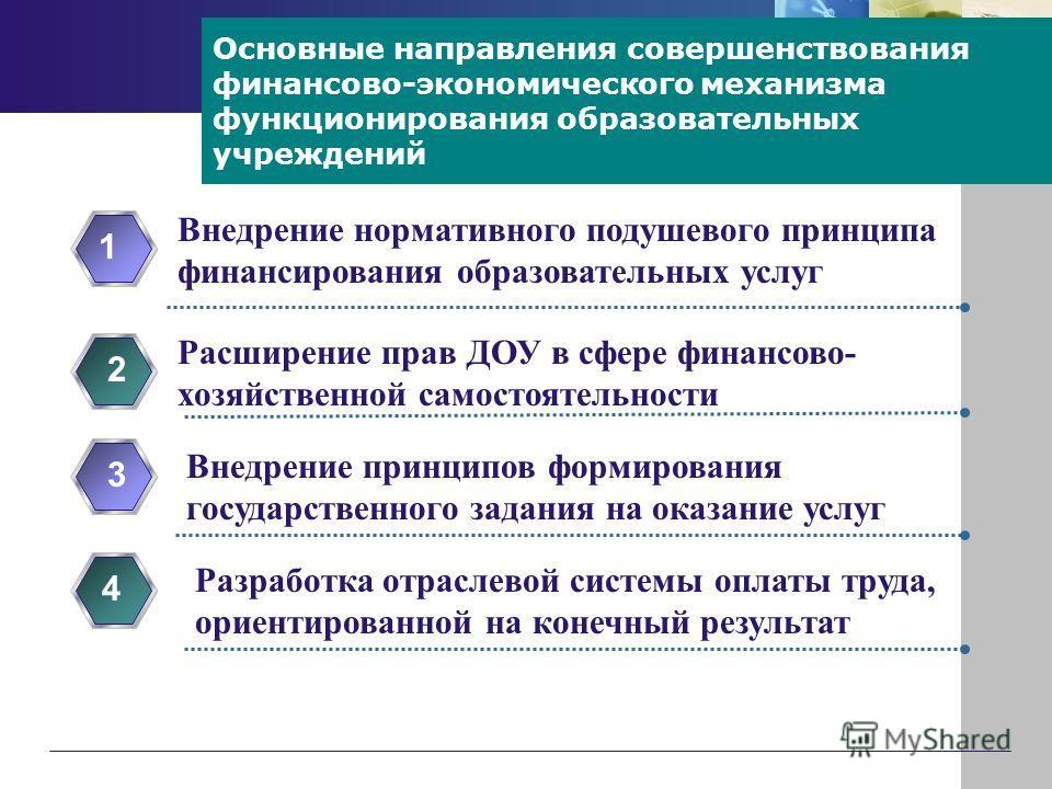 Основные направления совершенствования финансово-экономического механизма функционирования образовательных учреждений Внедрение нормативного подушевого принципа финансирования образовательных услуг 1 Расширение прав ДОУ в сфере финансово- хозяйственн