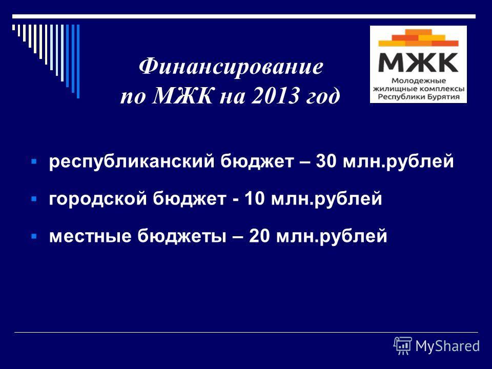 Финансирование по МЖК на 2013 год республиканский бюджет – 30 млн.рублей городской бюджет - 10 млн.рублей местные бюджеты – 20 млн.рублей