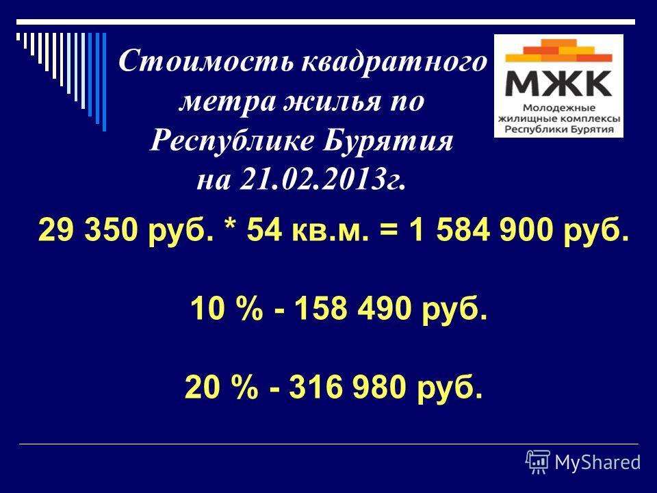 Стоимость квадратного метра жилья по Республике Бурятия на 21.02.2013г. 29 350 руб. * 54 кв.м. = 1 584 900 руб. 10 % - 158 490 руб. 20 % - 316 980 руб.