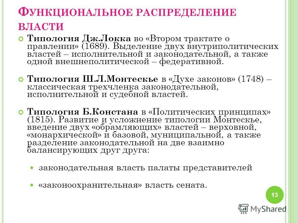 Ф УНКЦИОНАЛЬНОЕ РАСПРЕДЕЛЕНИЕ ВЛАСТИ Типология Дж.Локка во «Втором трактате о правлении» (1689). Выделение двух внутриполитических властей – исполнительной и законодательной, а также одной внешнеполитической – федеративной. Типология Ш.Л.Монтескье в