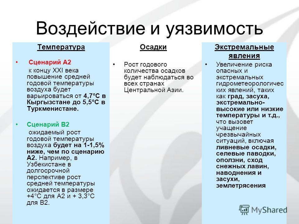Воздействие и уязвимость Температура Сценарий А2 к концу ХХI века повышение средней годовой температуры воздуха будет варьироваться от 4,7°С в Кыргызстане до 5,5°С в Туркменистане. Сценарий B2 ожидаемый рост годовой температуры воздуха будет на 1-1,5