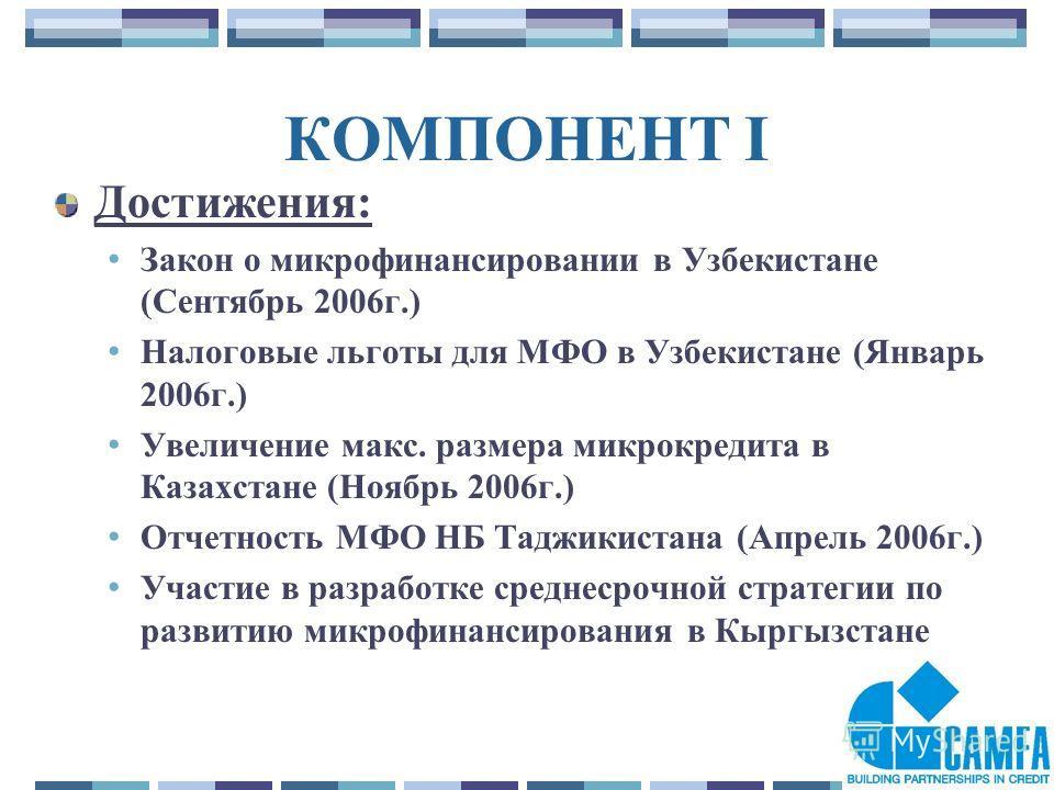 10 КОМПОНЕНТ I Достижения: Закон о микрофинансировании в Узбекистане (Сентябрь 2006г.) Налоговые льготы для МФО в Узбекистане (Январь 2006г.) Увеличение макс. размера микрокредита в Казахстане (Ноябрь 2006г.) Отчетность МФО НБ Таджикистана (Апрель 20