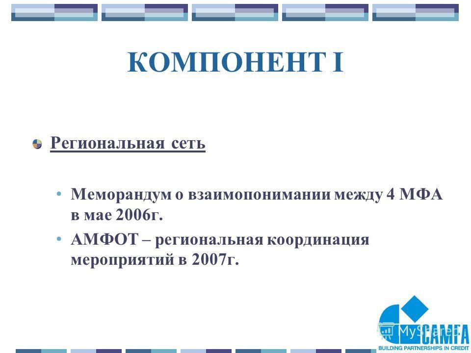 11 КОМПОНЕНТ I Региональная сеть Меморандум о взаимопонимании между 4 МФА в мае 2006г. АМФОТ – региональная координация мероприятий в 2007г.