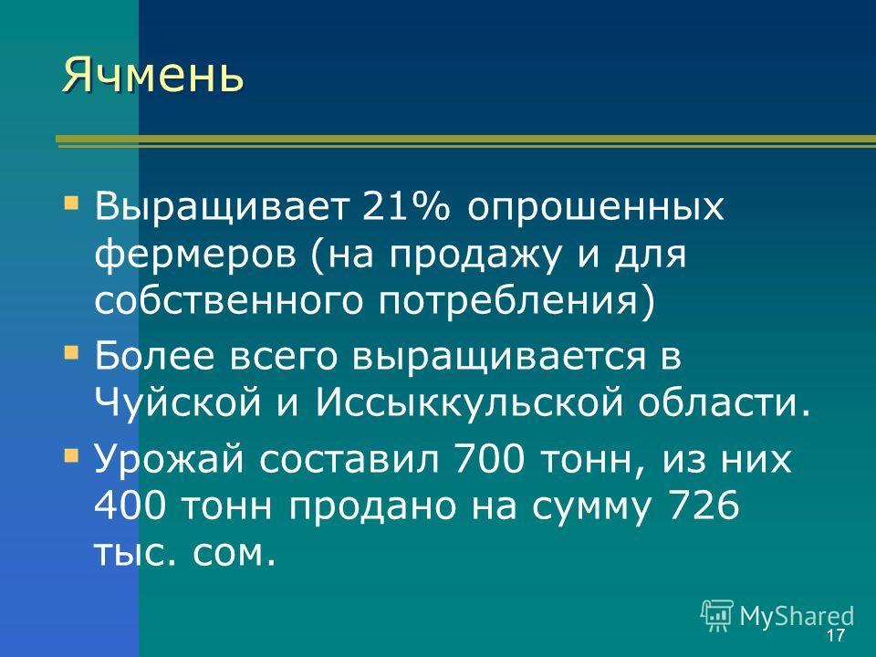 17 Ячмень Выращивает 21% опрошенных фермеров (на продажу и для собственного потребления) Более всего выращивается в Чуйской и Иссыккульской области. Урожай составил 700 тонн, из них 400 тонн продано на сумму 726 тыс. сом.