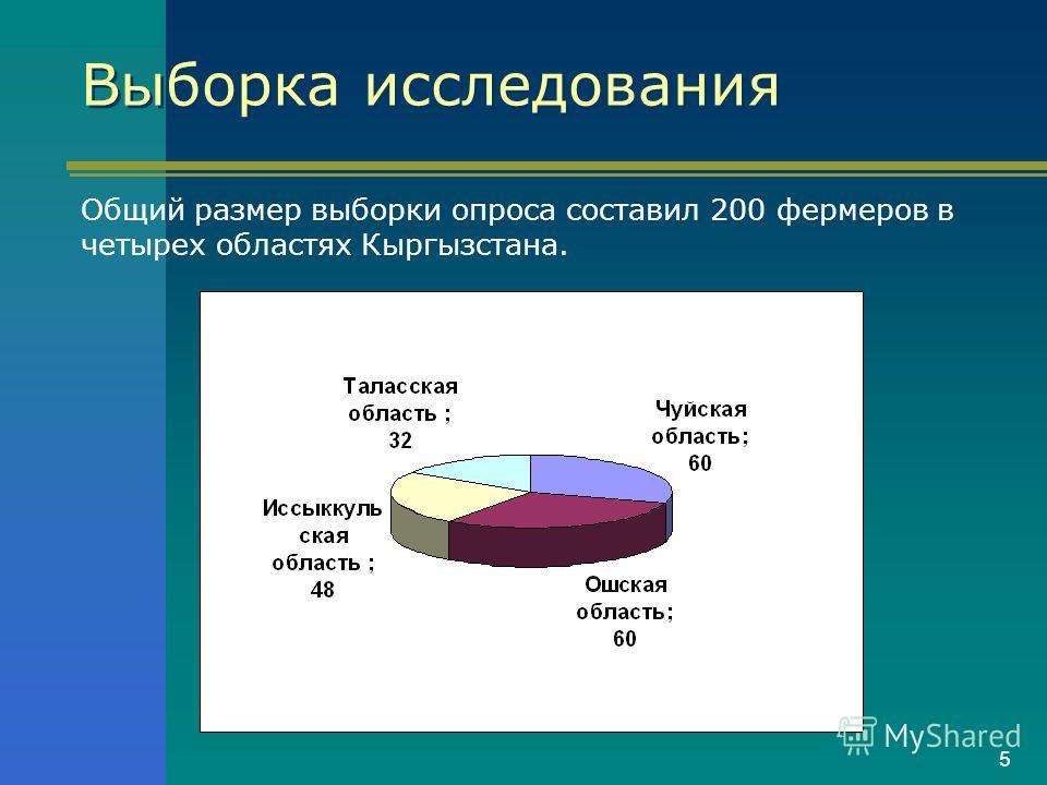 5 Выборка исследования Общий размер выборки опроса составил 200 фермеров в четырех областях Кыргызстана.