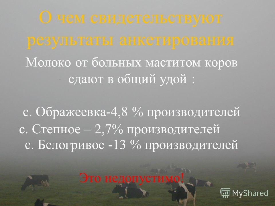О чем свидетельствуют результаты анкетирования Молоко от больных маститом коров сдают в общий удой : с. Ображеевка-4,8 % производителей с. Белогривое -13 % производителей Это недопустимо! с. Степное – 2,7% производителей