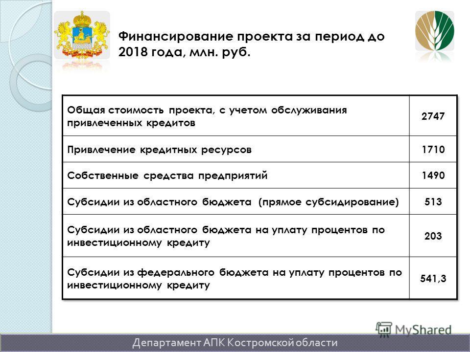 Финансирование проекта за период до 2018 года, млн. руб.