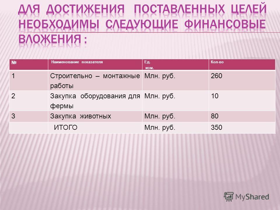 Это позволит нам увеличить ежедневную реализацию молока на ООО «Кампина» и довести ее до 26 – 28 т. в сутки.