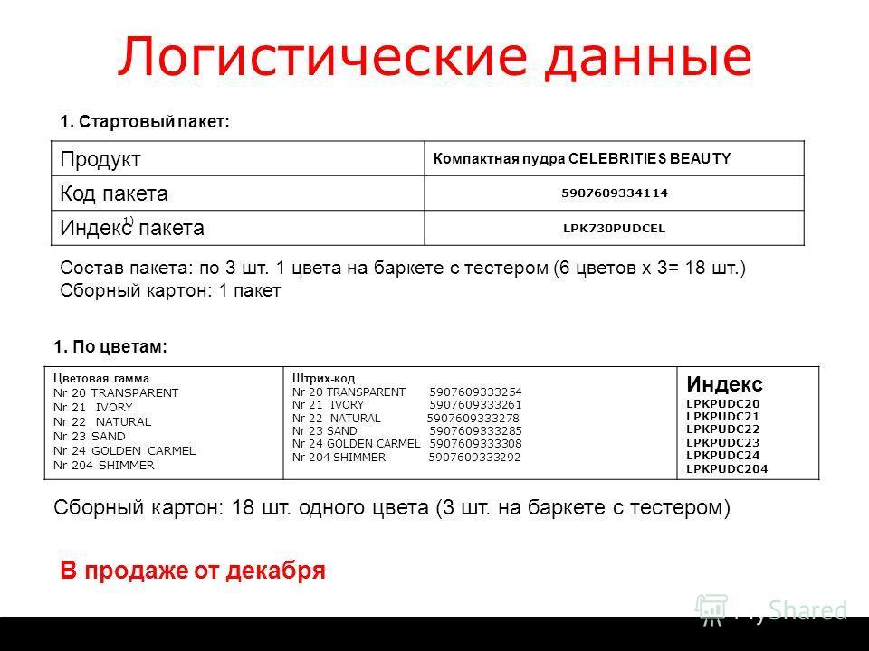 Логистические данные 1. Стартовый пакет: В продаже от декабря Продукт Компактная пудра CELEBRITIES BEAUTY Код пакета 5907609334114 Индекс пакета LPK730PUDCEL 1) Цветовая гамма Nr 20 TRANSPARENT Nr 21 IVORY Nr 22 NATURAL Nr 23 SAND Nr 24 GOLDEN CARMEL