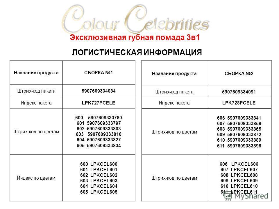 Название продуктаСБОРКА 1 Штрих-код пакета5907609334084 Индекс пакетаLPK727PCELE Штрих-код по цветам 600 5907609333780 601 5907609333797 602 5907609333803 603 5907609333810 604 5907609333827 605 5907609333834 Индекс по цветам 600 LPKCEL600 601 LPKCEL