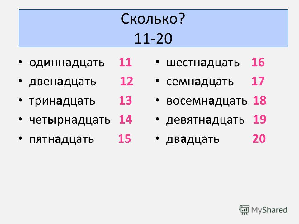 Сколько? 11-20 одиннадцать 11 двенадцать 12 тринадцать 13 четырнадцать 14 пятнадцать 15 шестнадцать 16 семнадцать 17 восемнадцать 18 девятнадцать 19 двадцать 20