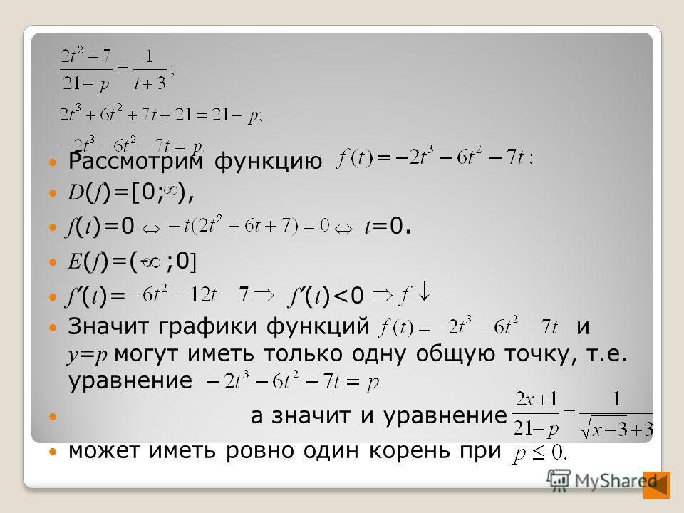 Рассмотрим функцию D ( f )=[0; ), f ( t )=0 t =0. E ( f )=(- ;0 ] f( t )= f( t )
