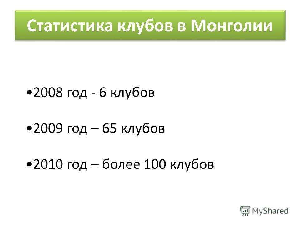 2008 год - 6 клубов 2009 год – 65 клубов 2010 год – более 100 клубов Статистика клубов в Монголии