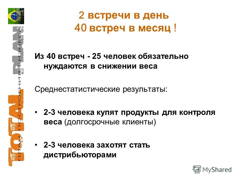 2 встречи в день 40 встреч в месяц ! Из 40 встреч - 25 человек обязательно нуждаются в снижении веса Среднестатистические результаты: 2-3 человека купят продукты для контроля веса (долгосрочные клиенты) 2-3 человека захотят стать дистрибьюторами
