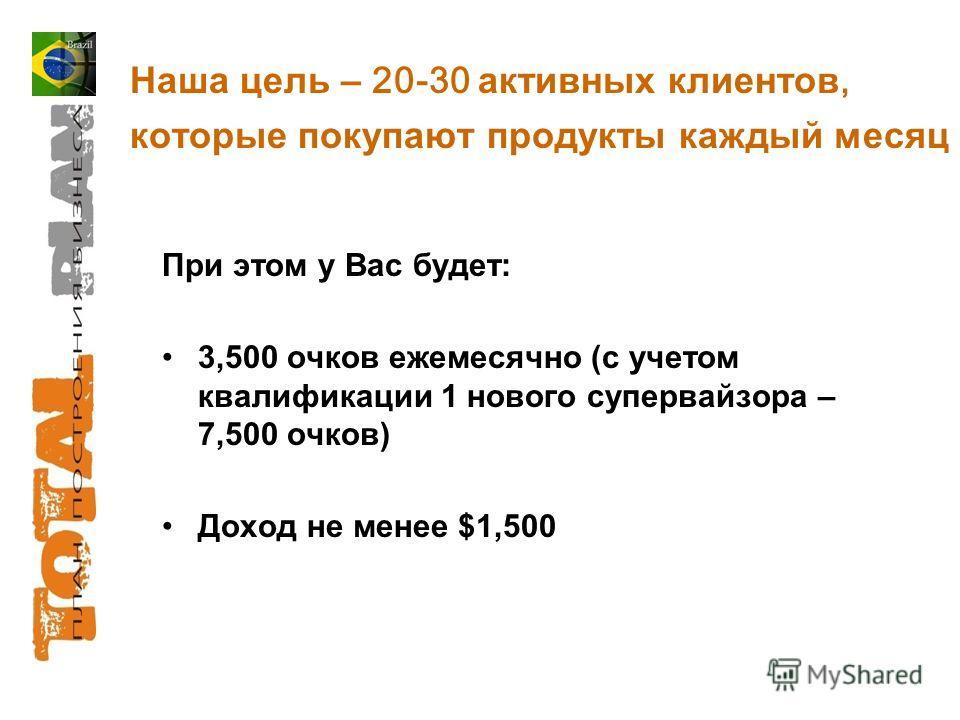 Наша цель – 20-30 активных клиентов, которые покупают продукты каждый месяц При этом у Вас будет: 3,500 очков ежемесячно (с учетом квалификации 1 нового супервайзора – 7,500 очков) Доход не менее $1,500
