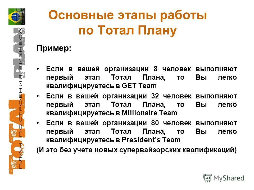 Основные этапы работы по Тотал Плану Пример: Если в вашей организации 8 человек выполняют первый этап Тотал Плана, то Вы легко квалифицируетесь в GET Team Если в вашей организации 32 человек выполняют первый этап Тотал Плана, то Вы легко квалифицируе