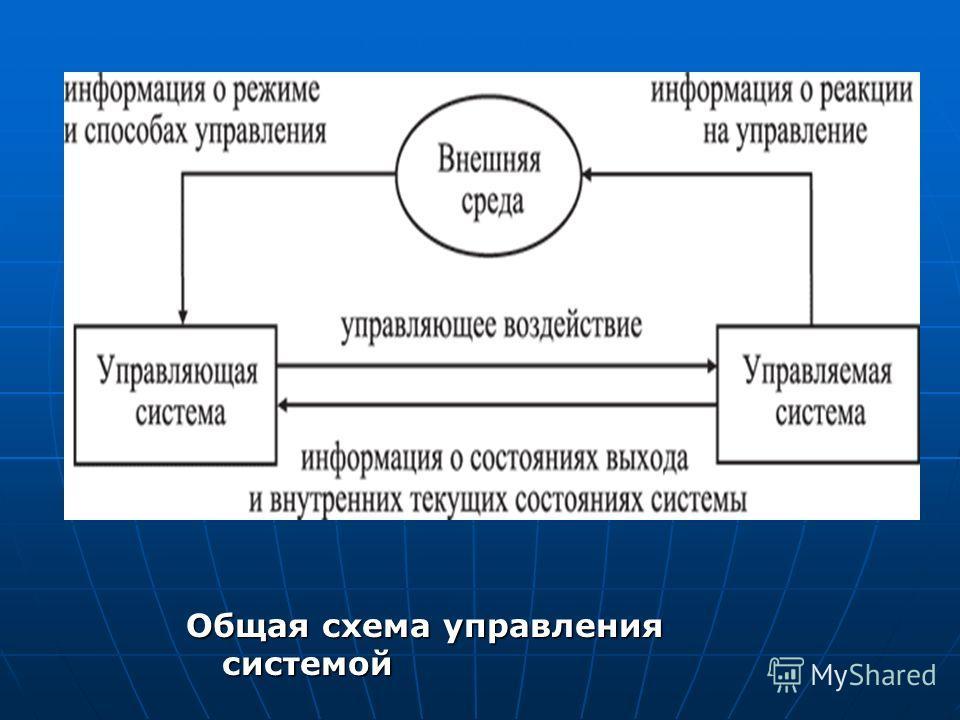 Общая схема управления системой