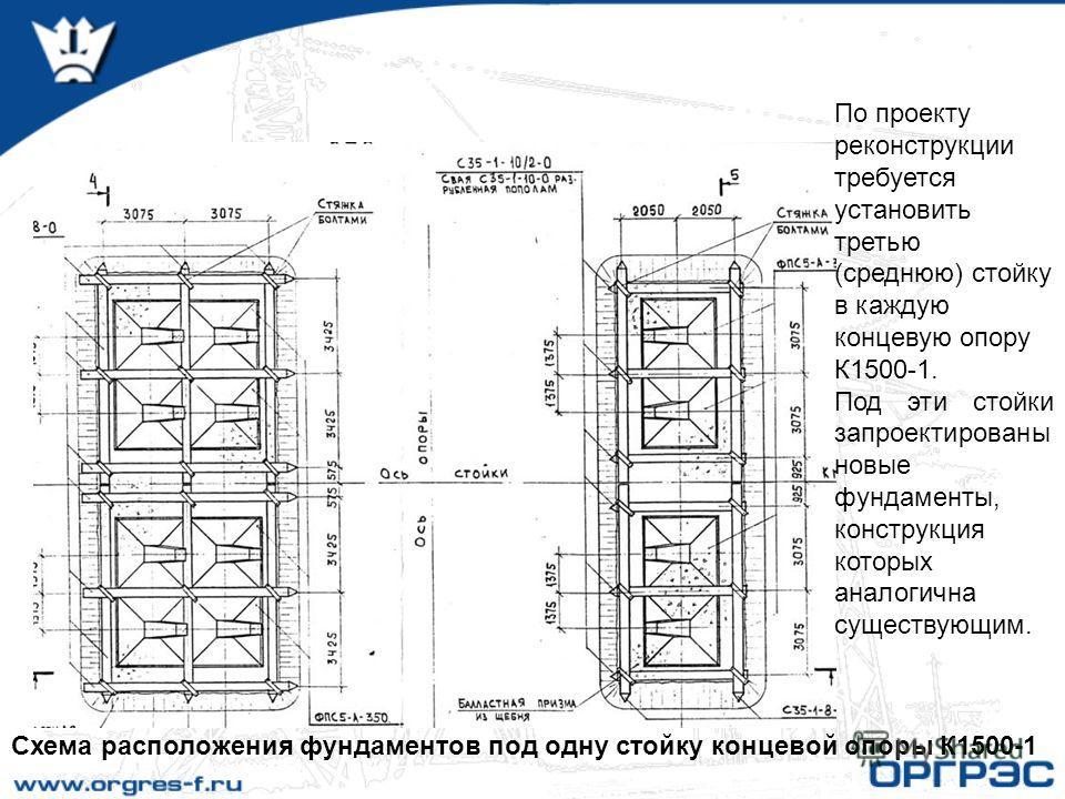 Схема расположения фундаментов под одну стойку концевой опоры К1500-1 По проекту реконструкции требуется установить третью (среднюю) стойку в каждую концевую опору К1500-1. Под эти стойки запроектированы новые фундаменты, конструкция которых аналогич
