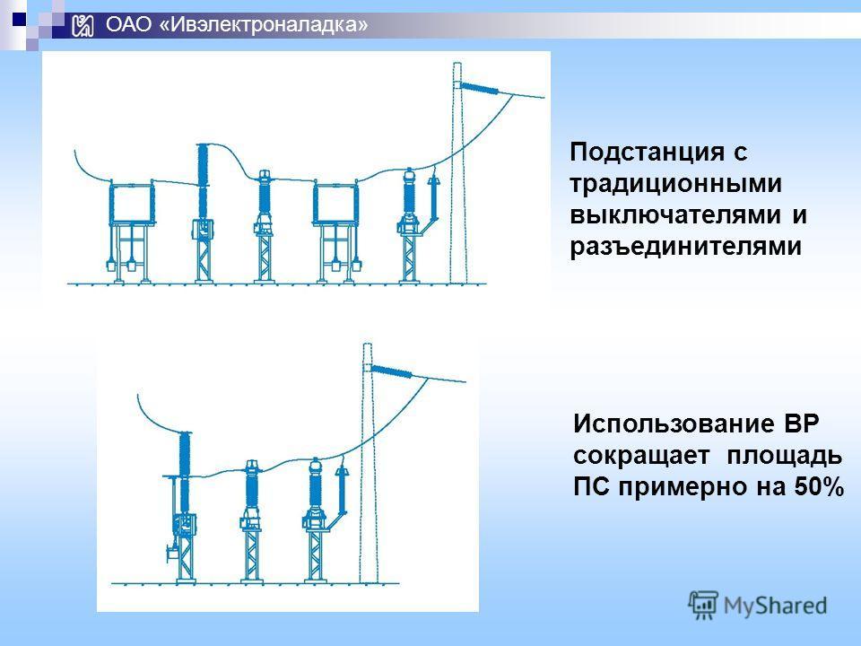 Подстанция с традиционными выключателями и разъединителями Использование ВР сокращает площадь ПС примерно на 50% ОАО «Ивэлектроналадка»