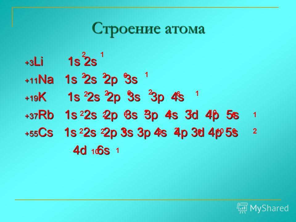 Строение атома +3 Li 1s 2s +3 Li 1s 2s +11 Na 1s 2s 2p 3s +11 Na 1s 2s 2p 3s +19 K 1s 2s 2p 3s 3p 4s +19 K 1s 2s 2p 3s 3p 4s +37 Rb 1s 2s 2p 3s 3p 4s 3d 4p 5s +37 Rb 1s 2s 2p 3s 3p 4s 3d 4p 5s +55 Cs 1s 2s 2p 3s 3p 4s 4p 3d 4p 5s +55 Cs 1s 2s 2p 3s 3
