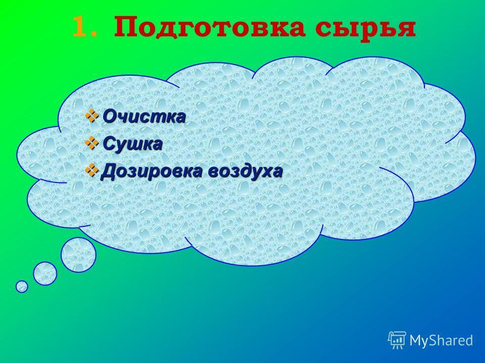 1.Подготовка сырья Очистка Сушка Дозировка воздуха