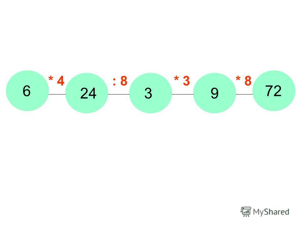 6 * 4: 8* 3* 8 2439 72