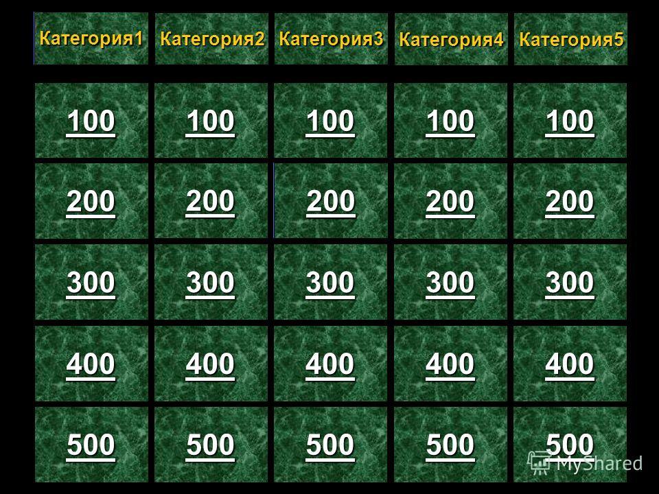 Санкт-Петербург Знай и люби