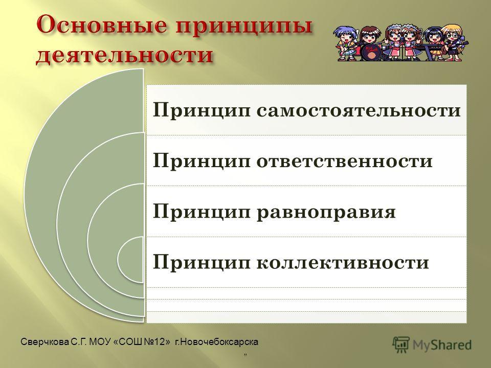 Принцип самостоятельности Принцип ответственности Принцип равноправия Принцип коллективности Сверчкова С.Г. МОУ «СОШ 12» г.Новочебоксарска