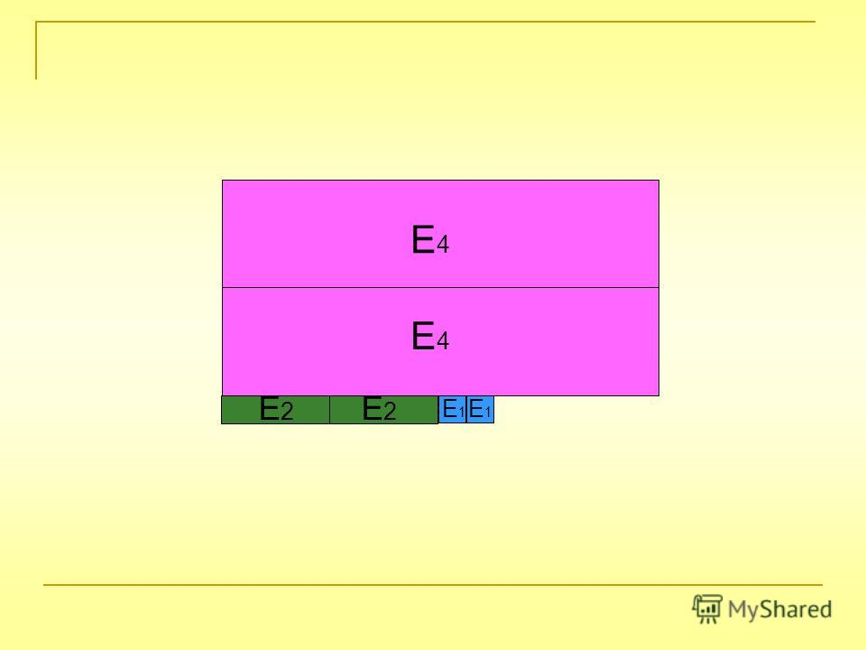 Е4Е4 Е1Е1 Е1Е1 Е2Е2 Е2Е2 Е4Е4