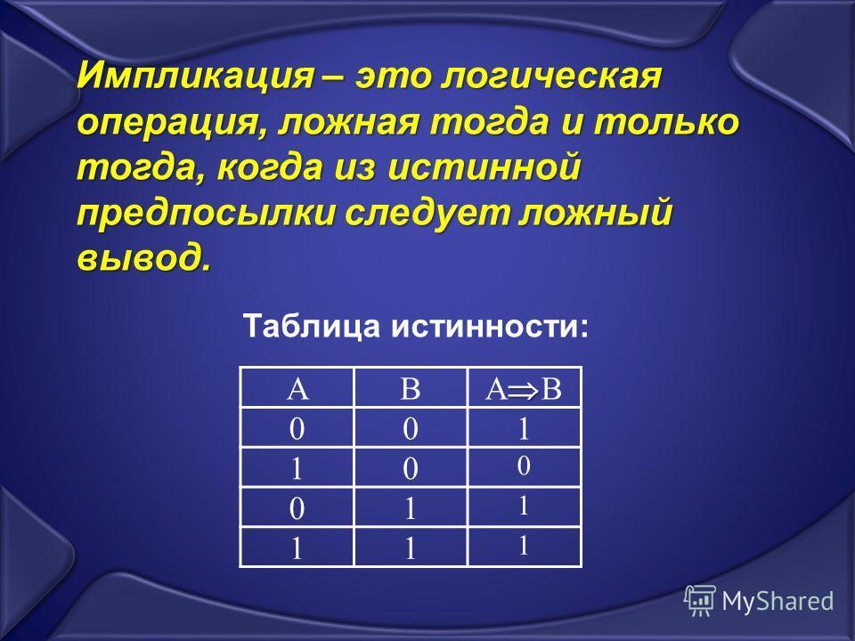 Импликация – это логическая операция, ложная тогда и только тогда, когда из истинной предпосылки следует ложный вывод. Таблица истинности: АB A B 001 10 0 01 1 11 1