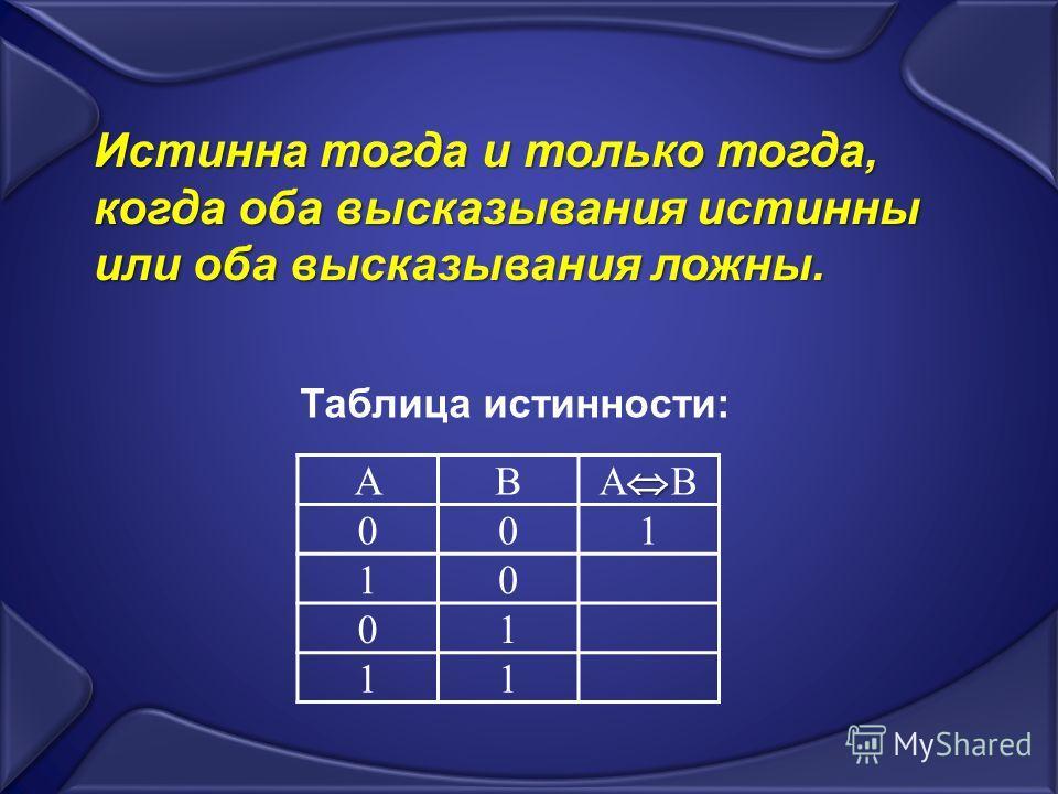 Истинна тогда и только тогда, когда оба высказывания истинны или оба высказывания ложны. Таблица истинности: АB A B 001 10 01 11